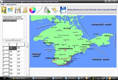 Межпредметные связи информатики, математики и географии