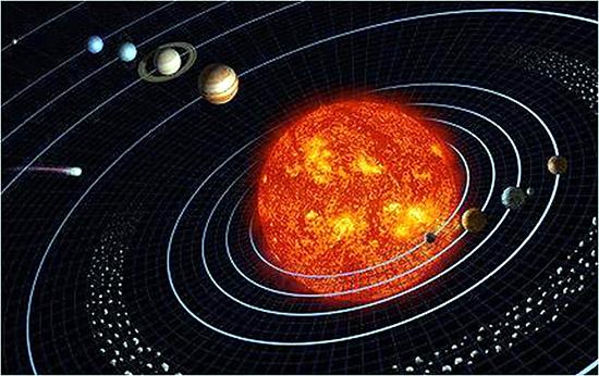 Сатурн в Солнечной системе