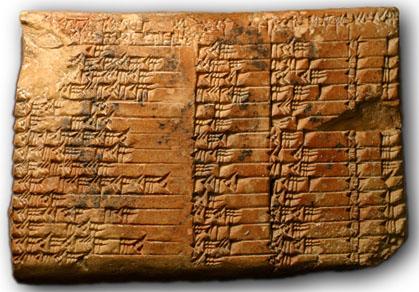 Клинописные таблички вавилонян с расчетом процентов
