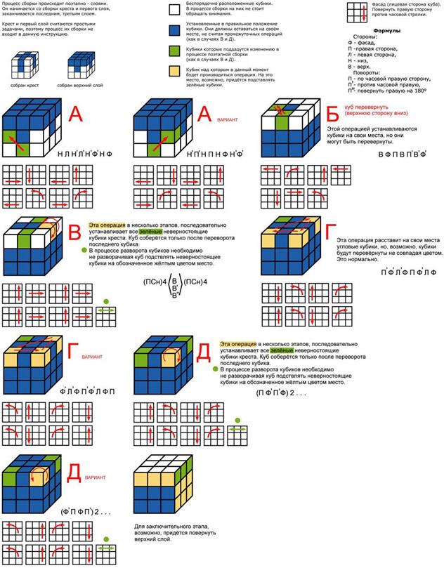 Схема сборки кубика рубика 3x3 фото 683