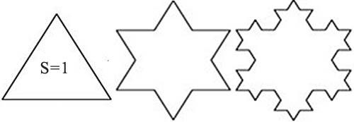Площадь звезды Кох