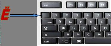 Буква ё на клавиатуре