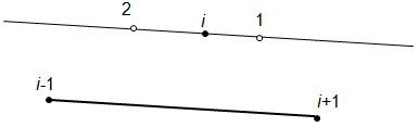 Выбор управляющих точек кривых Безье