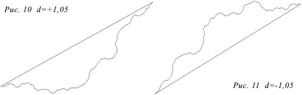 Фрагменты береговой линии Австралии