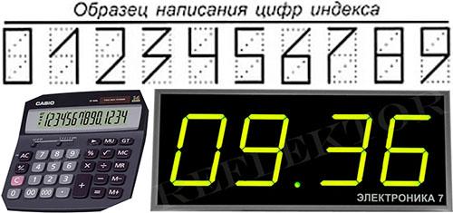 Цифры индекса на конверте и калькуляторах