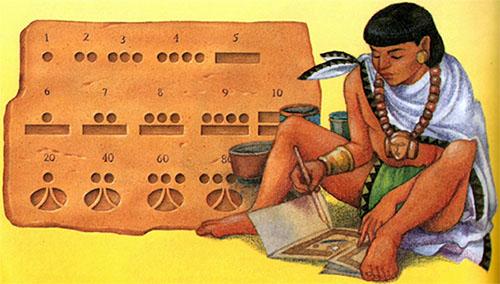 Запись цифр индейцев Майя