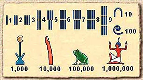 Запись цифр в Древнем Египте