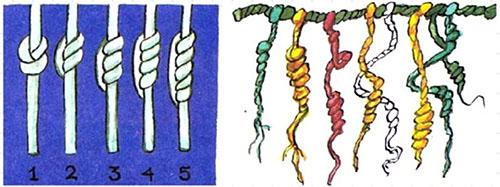 Запись цифр узелками в Древней Азии