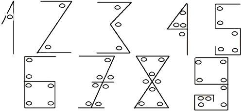 Запись арабских цифр с углами