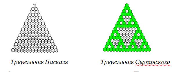связи между треугольниками