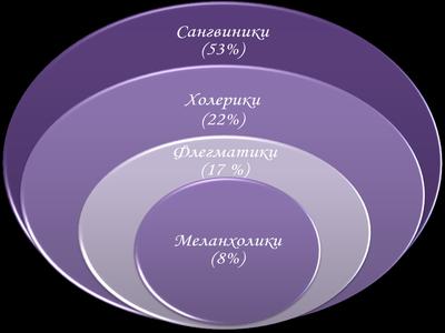 психология и геометрия