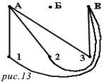 Теорема Понтрягина – Куратовского