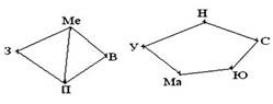 Схема планет в графах