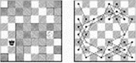 Граф шахмат