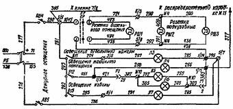 Схема цепей освещения
