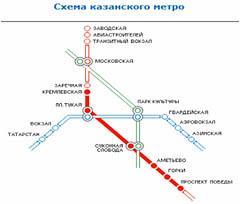 Участок метрополитена