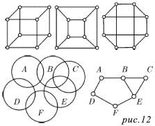 Графы в геометрических фигурах
