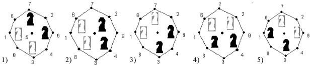 Ходы на шахматной доске в графах