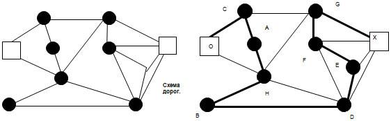 Задача 2 на графы