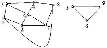 Задача 5 на графы