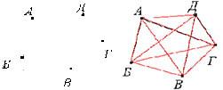 Задача 8 на графы