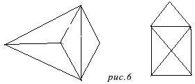 Эйлеровые графы