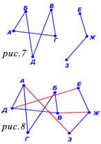 Связные графы