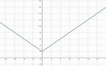 графики и модули 10