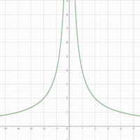 графики и модули 13