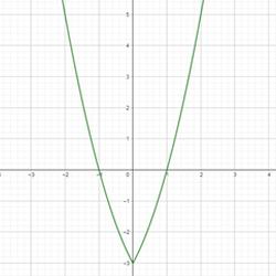 графики и модули 17