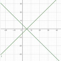 графики и модули 23