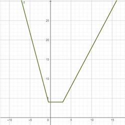 графики и модули 27