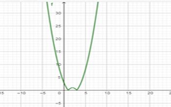 графики и модули 9
