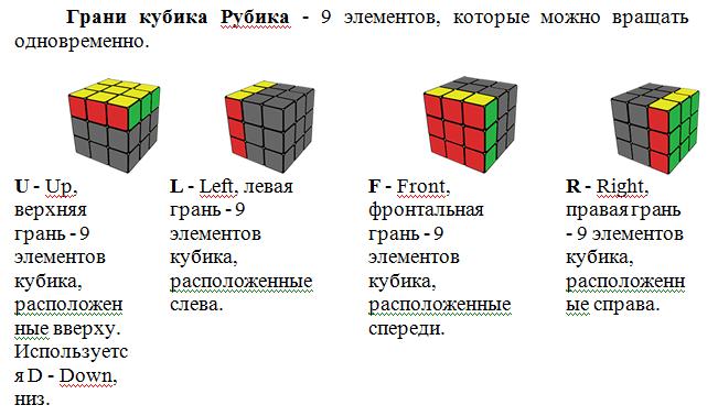 грани кубика рубика