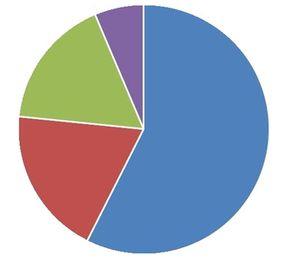 Хоббит - диаграмма