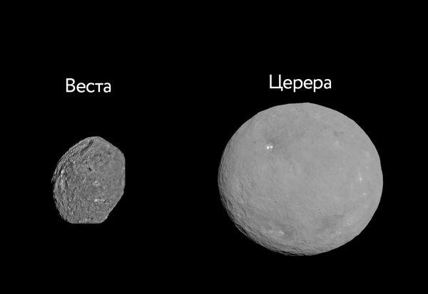 Астероиды Цецера и Веста