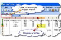 Практическое использование электронных таблиц