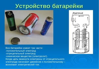 электричество 2