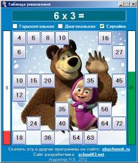 Как быстро выучить таблицу умножения играя