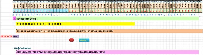 Алгоритм блока Шифр