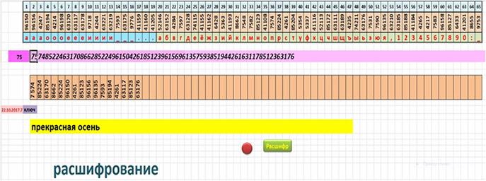 Алгоритм блока Расшифр