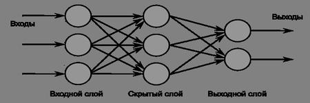 искусственный интеллект 1