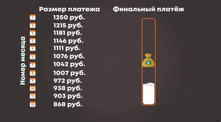 кредит 4