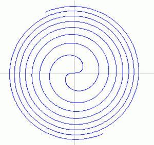 кривые 3