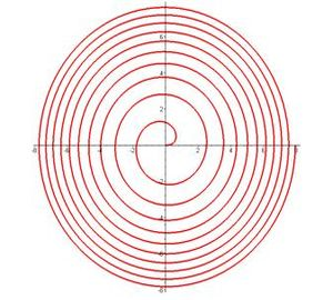 кривые 4