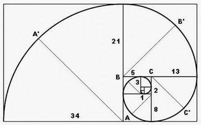 кривые 9
