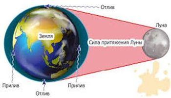 луна в телескопе 12