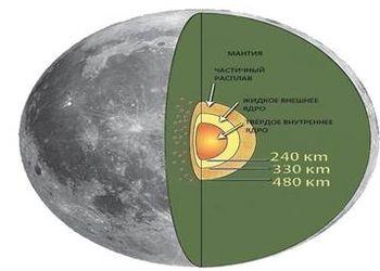 луна в телескопе 2