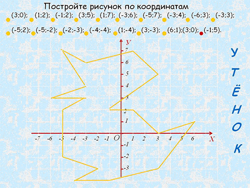 Рисунок утенка по координатам