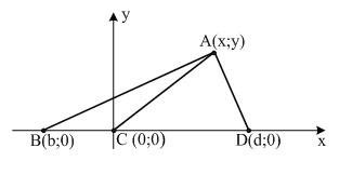 Доказательство Теоремы Стюарта
